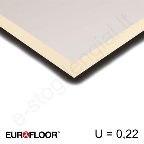 Recticel Eurofloor poliuretano plokštė grindims 1200x2500x100mm, 1vnt/3m²
