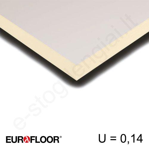 Recticel Eurofloor poliuretano plokštė grindims 1200x2500x160mm, 1vnt/3m²