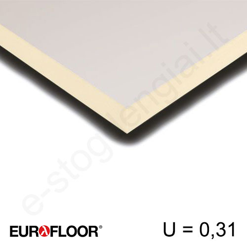 Recticel Eurofloor poliuretano plokštė grindims 1200x2500x70mm, 1vnt/3m²