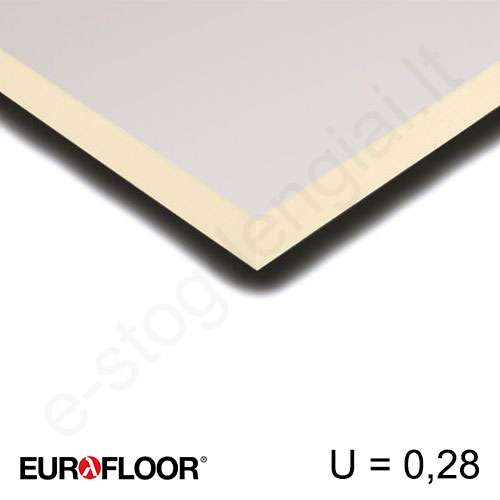 Recticel Eurofloor poliuretano plokštė grindims 1200x2500x80mm, 1vnt/3m²