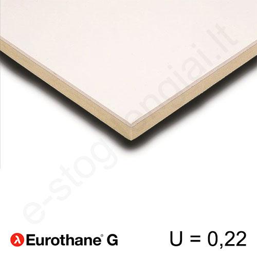 Recticel Eurothane G poliuretano plokštė su gipso kartono apdaila 1200x2600x100mm, 1vnt/3,12m²